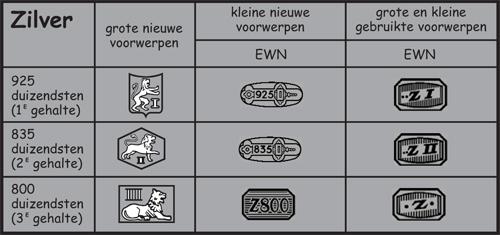 Zilver-gehaltetekens-NL